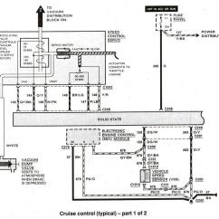 Early Bronco Wiring Diagram 12 Volt Led Lights Ford Ranger Ii Electrical Diagrams At The Station Cruise Control 1 Of 2