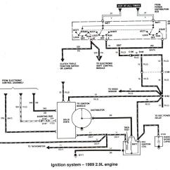 Early Bronco Wiring Diagram 2007 Yamaha Virago 250 Ford Ranger Ii Electrical Diagrams At The Station Ignition 1989 2 9