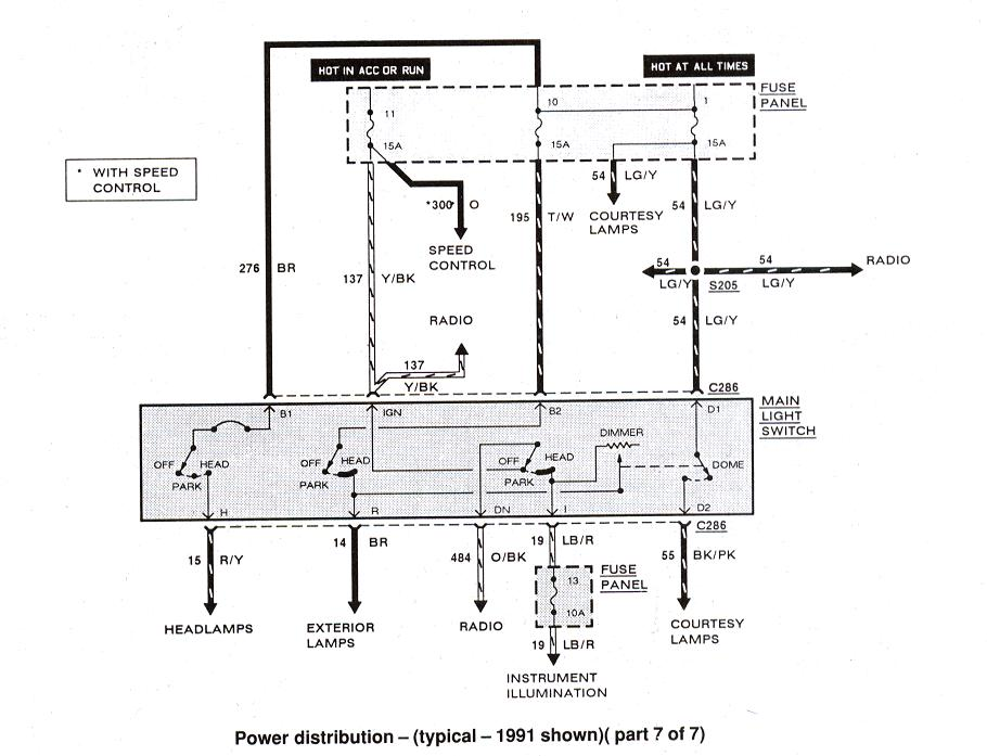 99 ford ranger fuse box diagram f150 radio wiring bronco ii electrical diagrams at the station 1991 shown 7 of