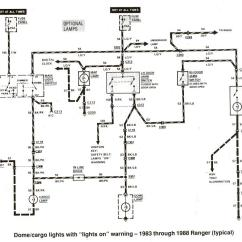 2002 F150 Headlight Wiring Diagram 4 Prong Forklift Ford Ranger Harness Data Schema For 1988 Today 2011 Fuse Box