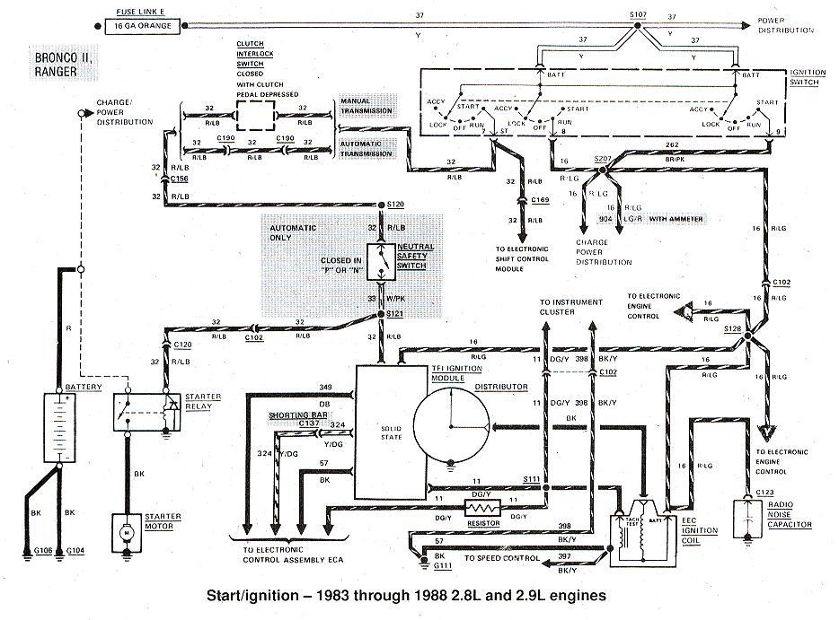 1994 ford bronco radio wiring diagram briggs amp stratton carburetor 1983 ranger schematic great installation of for 1985 modern design u2022 rh trival co
