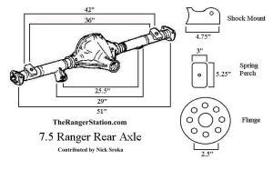 Ford RangerBronco II 75Inch Axle