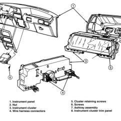 95 Ford Ranger Fuse Diagram Chrysler Sebring Wiring 03 Schematic Data Speedometers How They Work Panel