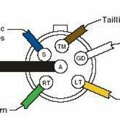 Trailer Light Wiring Diagram 5 Wire 1986 Ez Go Gas Golf Cart How To Up The Lights Brakes For Your Vehicle Way Connector End