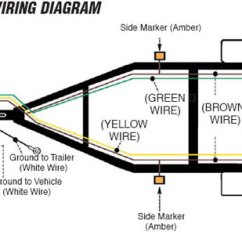Start Stop Wiring Diagram Generator How To Wire Up The Lights Brakes For Your Vehicle Trailer 4 Way Flat Molded Connectors Allow Basic Hookup Three Lighting Functions Right Turn Signal Light Green Left Yellow