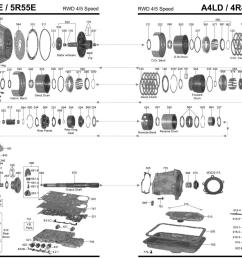 seven common problems with the ford 4r55e transmission ford 4r44e transmission parts ford 4r44e transmission diagram [ 1500 x 900 Pixel ]