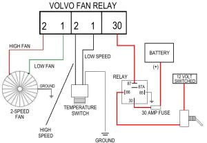 Volvo 940 Cooling Fan Wiring Diagram  Wiring Diagram Inside