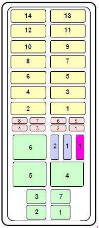 1997 Ford Ranger Fuse Diagram : ranger, diagram, 1993-1997, Ranger, Diagrams, Station