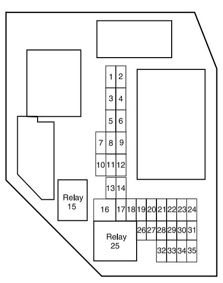 2004-2014 Ford F150 Fuse Box Diagram ID Location (2004 04 2005...)