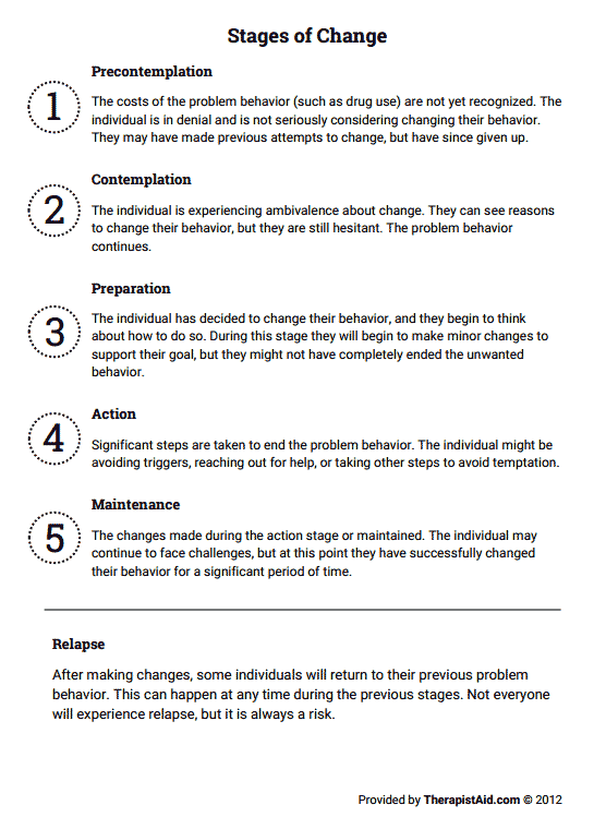 Stages Of Change Worksheet : stages, change, worksheet, Stages, Change, (Worksheet), Therapist