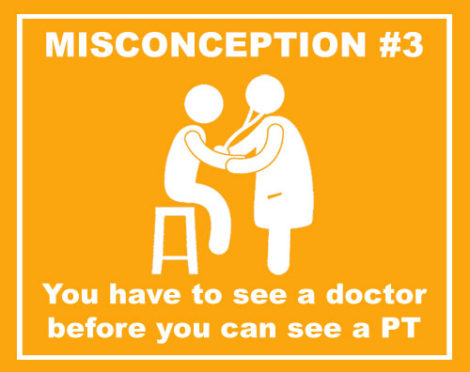 you have to see a doctor before a physical therapist