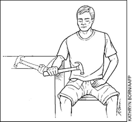 Forearm/Wrist Flexor and Extensor Self-Care and Stretches
