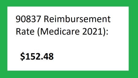 90837 reimbursement rate 2021