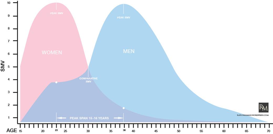 [Imagem: smv_curve1.jpg?ssl=1]