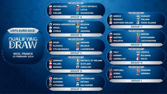 euro-2016-draw
