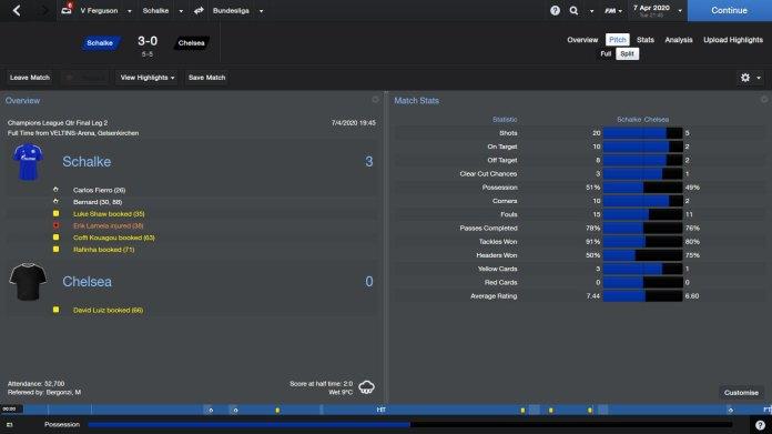 Schalke-Chelsea-3-0-FT