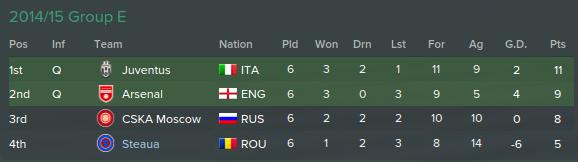 Steaua-CL-Groups-1st-season-raumdeuter