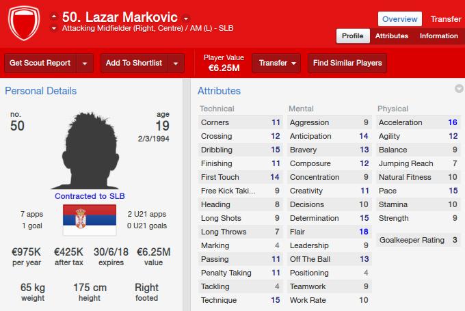 lazar-markovic-fm14