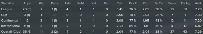 gabriel-iancu-2nd-season