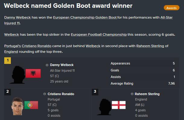 injured-xi-euro-2016-golden-boot
