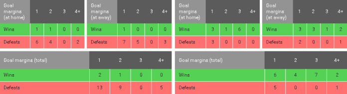 soccerkeep-goal-margins