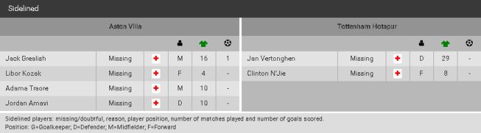 soccerkeep-sidelined