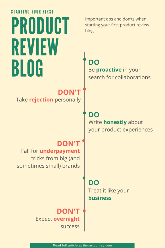 important dos and don'ts when Starting A Product Review Blog