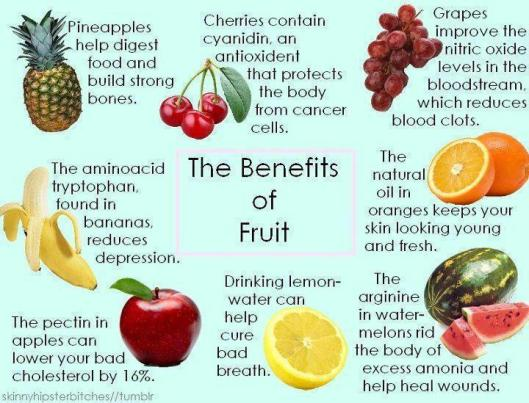 health benefits of fruits, beauty benefits of fruits, etsis hats