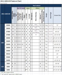 Lg Led Tv Size Chart Lcd Tv Screen Sizes Related Keywords