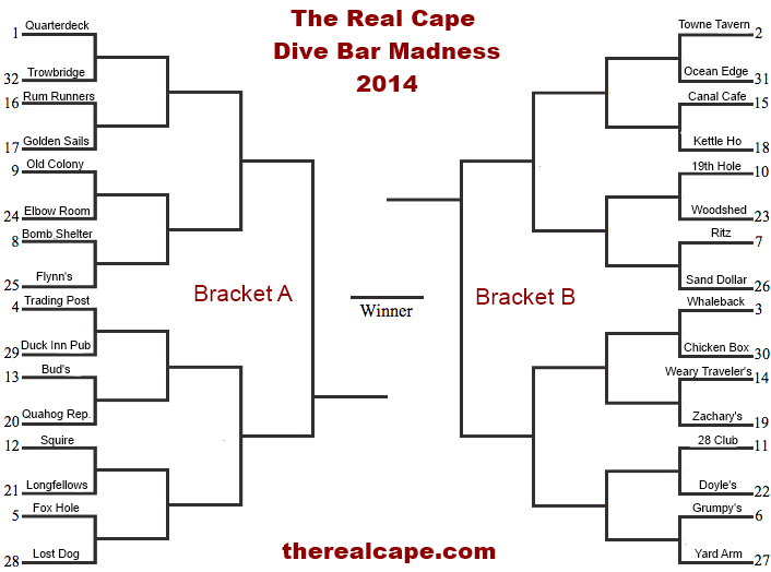 The Cape Cod Dive Bar Madness Tournament Bracket B Voting