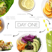 Day ONE of the Nourished 7-Day Refresh