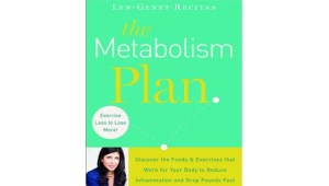 Metabolism Plan by Lyn Genet Recitas Review