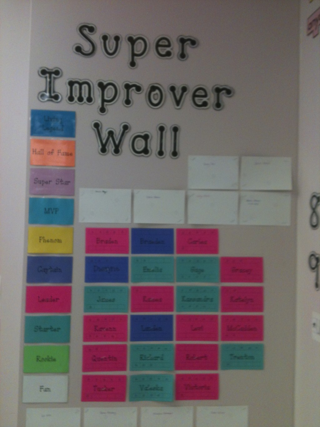 Super Improver Wall  The Reflective Educator