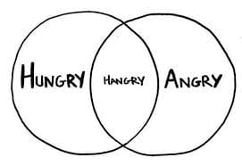 We are hungry and angry! By Emmanuel Osele George