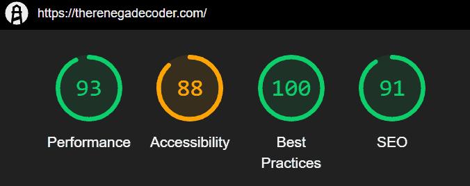 Control WordPress Homepage Performance Test