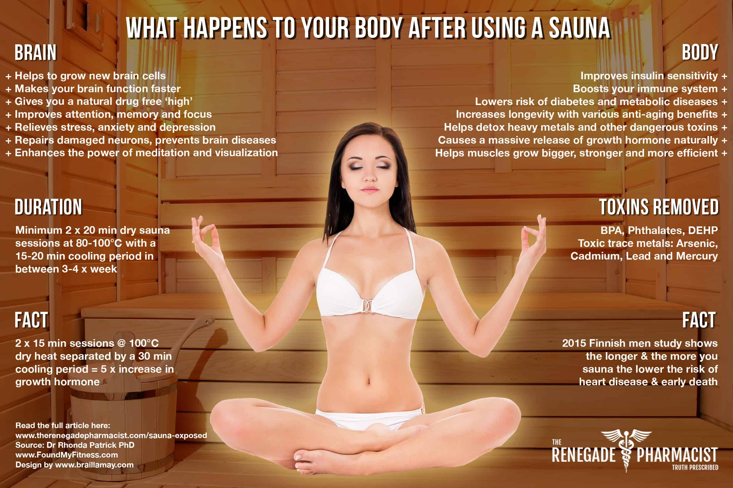 Sauna Exposed What Happens To Your Body After Using A