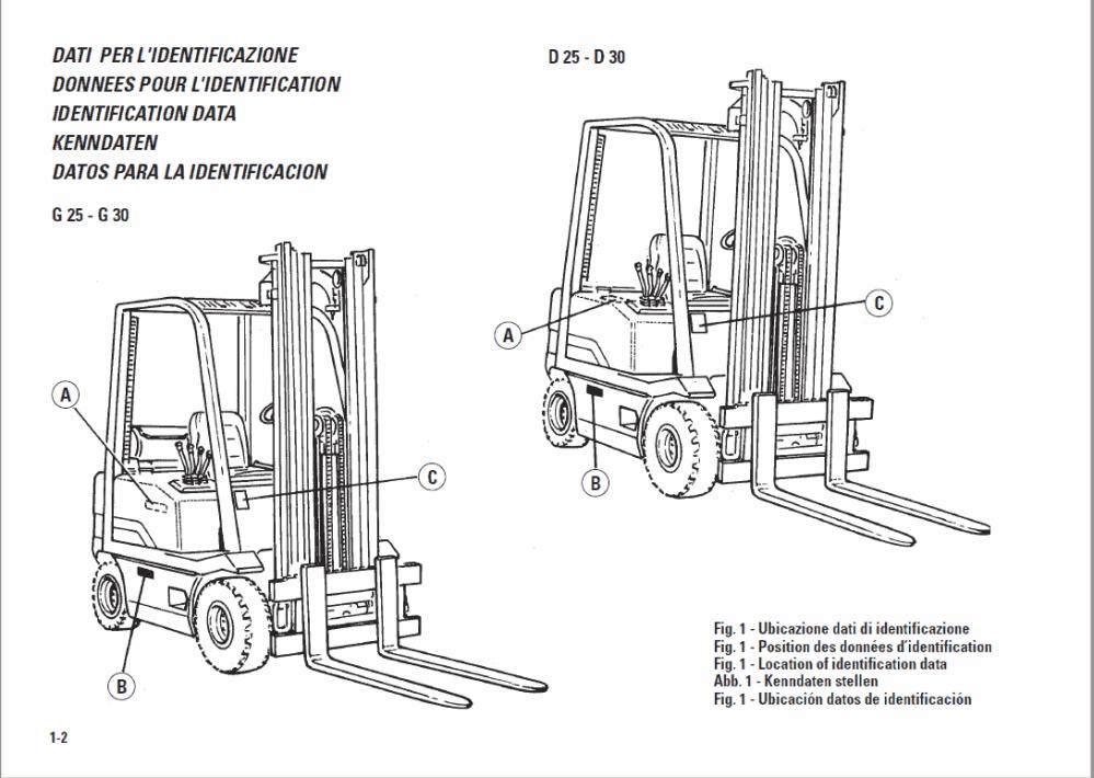 medium resolution of om pimespo fiat d15 d18 d20 d23 g15 g18 g20 g23 engine repair manual