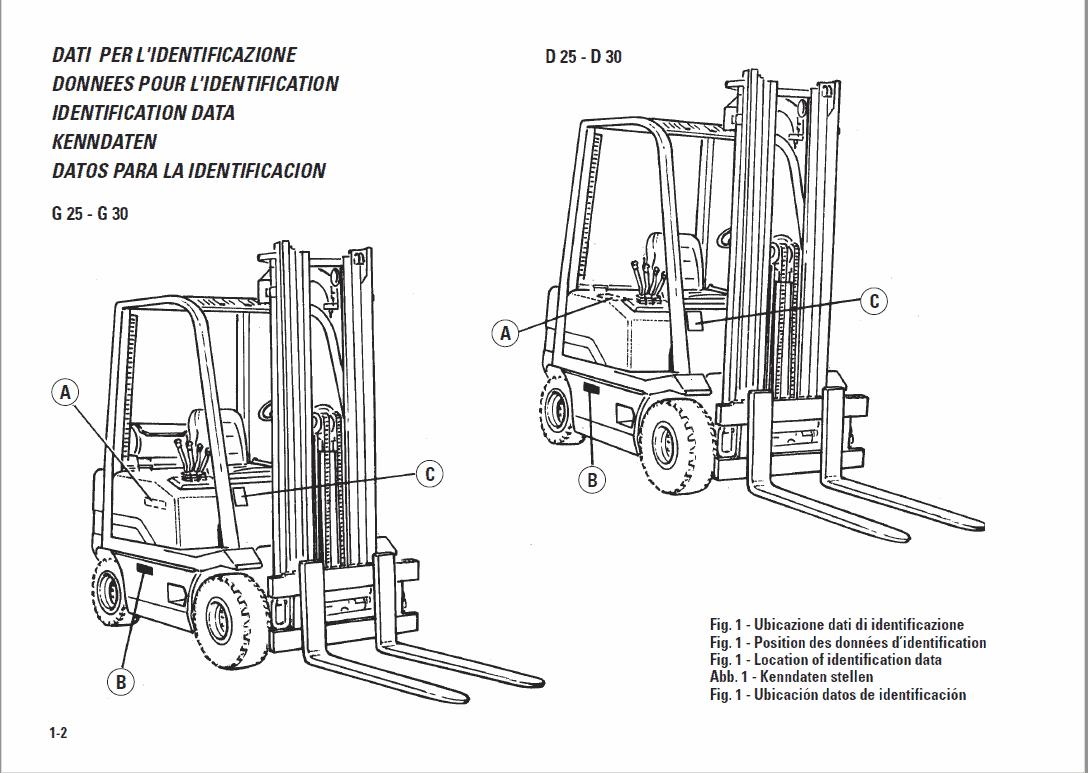 hight resolution of om pimespo fiat d15 d18 d20 d23 g15 g18 g20 g23 engine repair manual