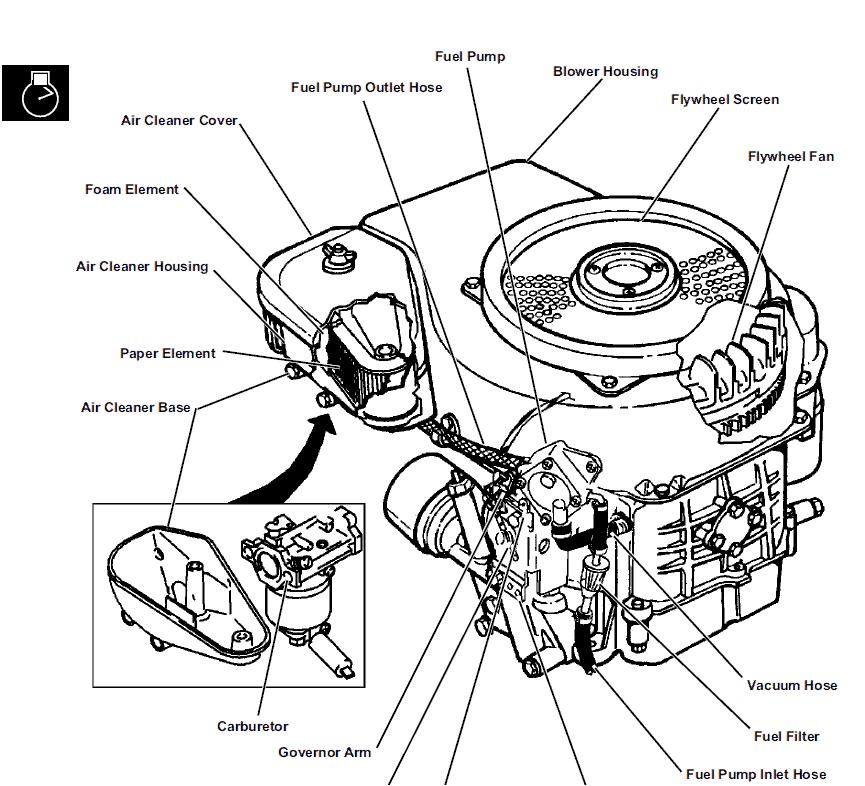 John Deere Gt262 Wiring Diagram Database