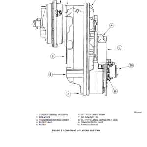 Repair and Service Manuals for Case