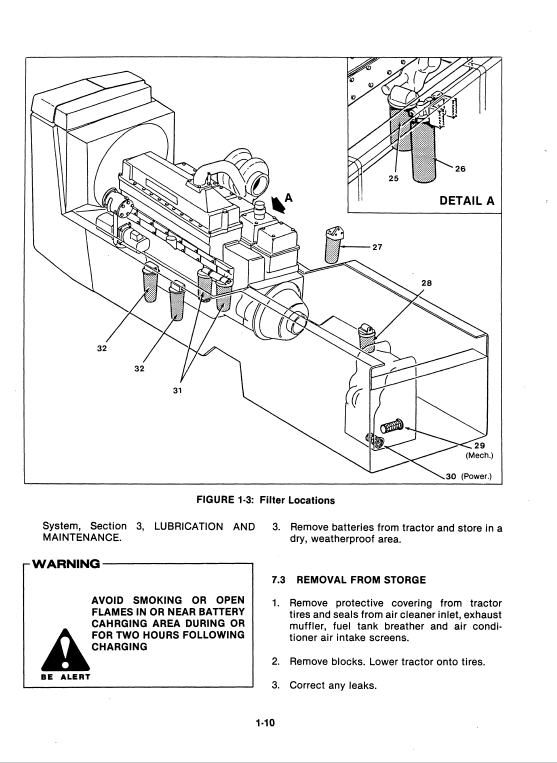 Ford Versatile 1150 Tractor Service Manual
