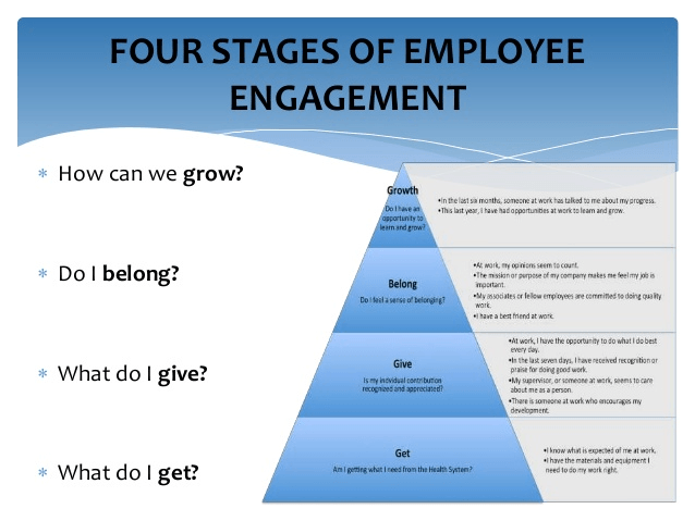 Practicing Employee Engagement from the Dinosaur Era? Time for a Revamp