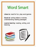 Multiple Intelligence Word Smart printable poster