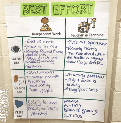best effort lesson plan