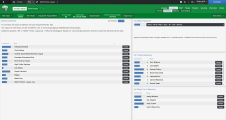 The board are fairly happy with me at this point. The finances aren't great though.