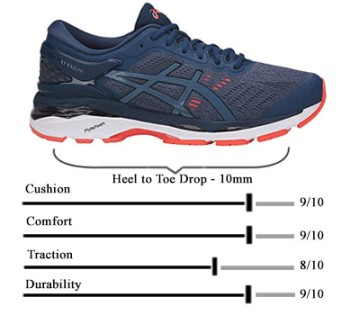 Best Shoes for Plantar Fasciitis 2020