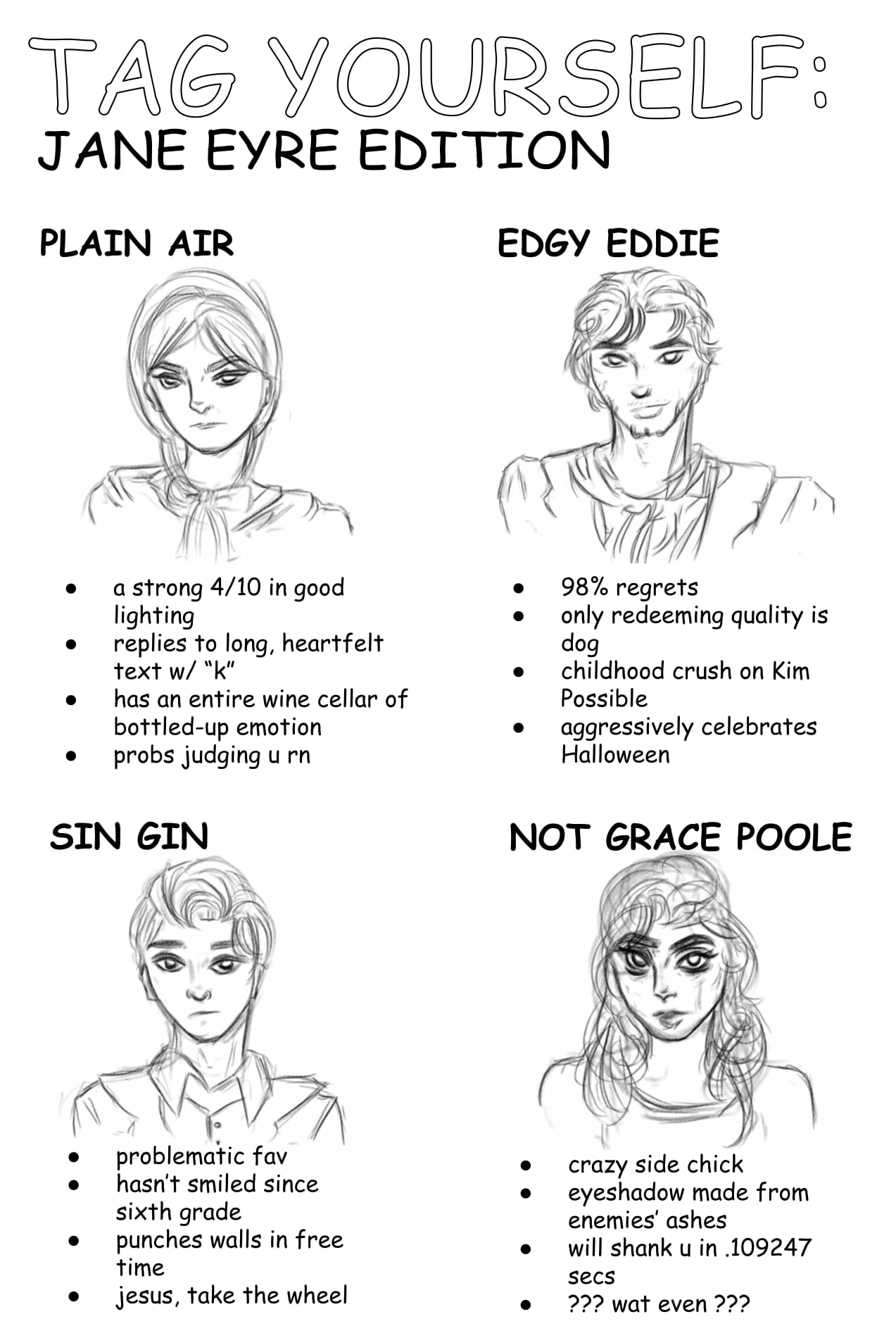 Tag Yourself Jane Eyre Edition Hb In Retrospect