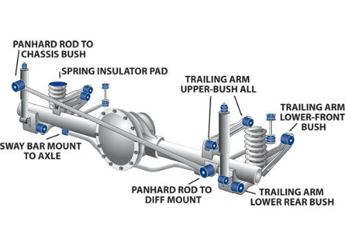 solid axle dependent suspension