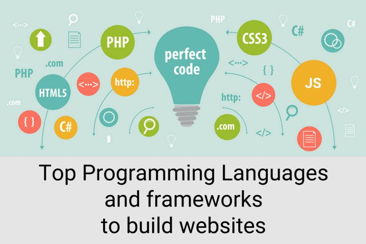 Top 13 Programming Languages to build websites