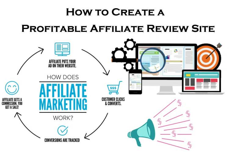 How to Create a Profitable Affiliate Review Site